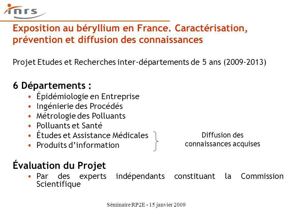 Exposition au béryllium en France