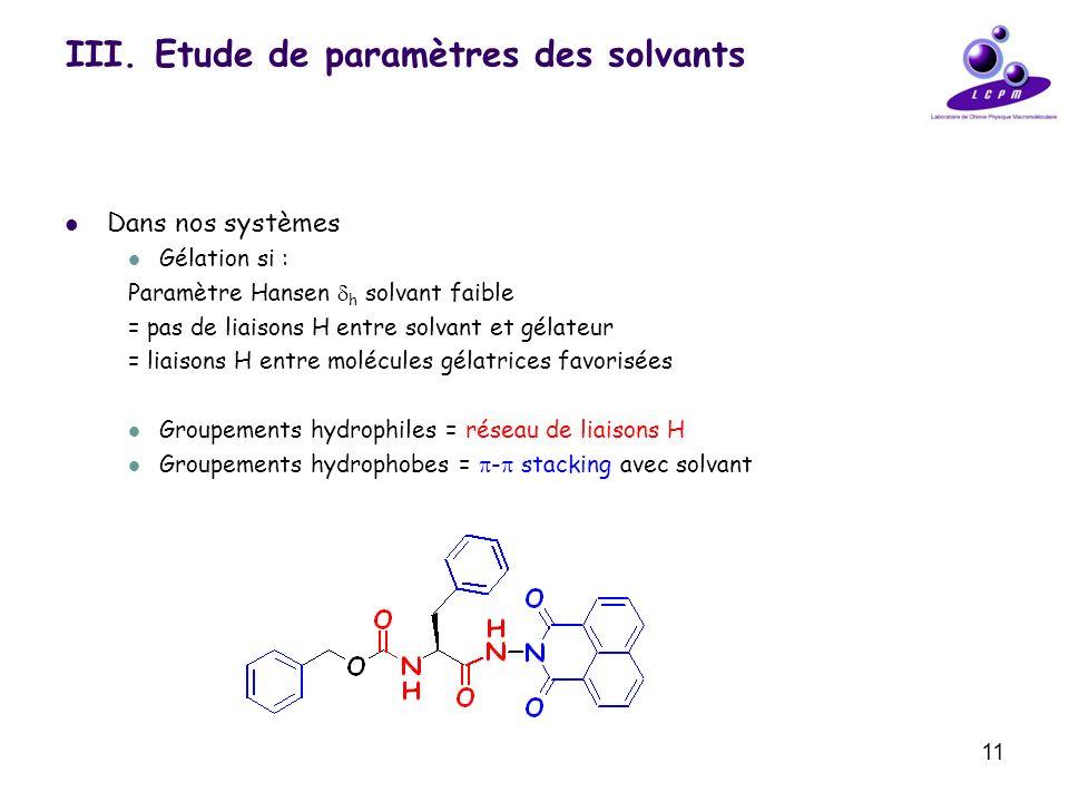 III. Etude de paramètres des solvants
