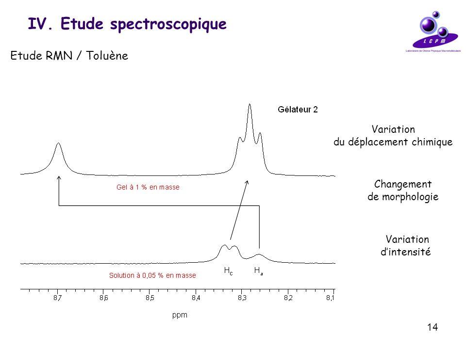 IV. Etude spectroscopique