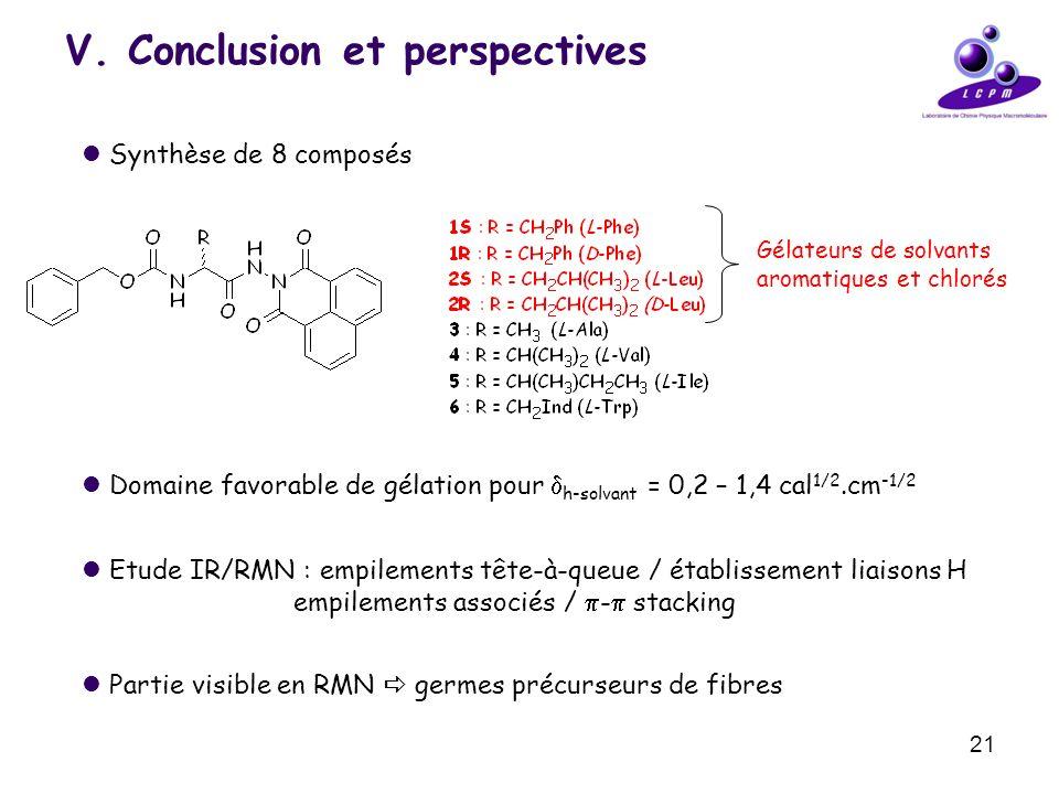 V. Conclusion et perspectives