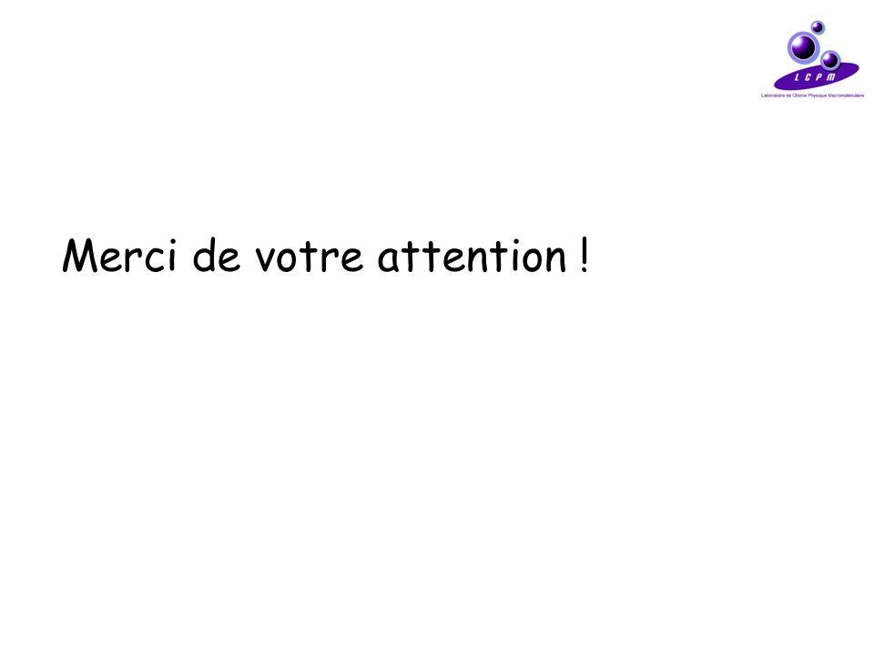 Merci de votre attention !