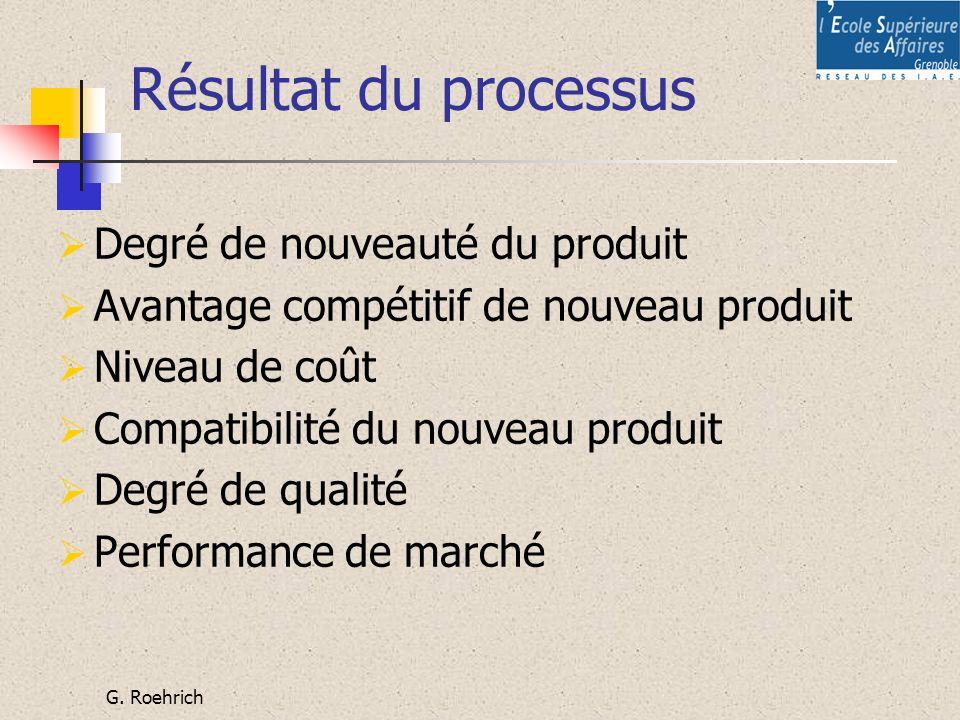 Résultat du processus Degré de nouveauté du produit
