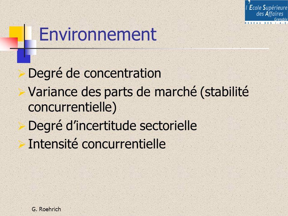 Environnement Degré de concentration