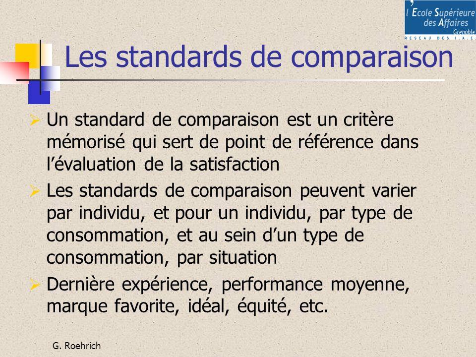Les standards de comparaison