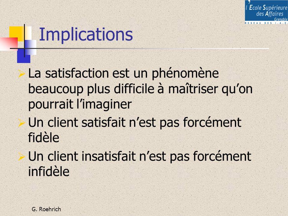 Implications La satisfaction est un phénomène beaucoup plus difficile à maîtriser qu'on pourrait l'imaginer.