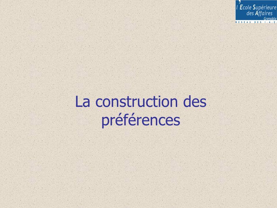 La construction des préférences