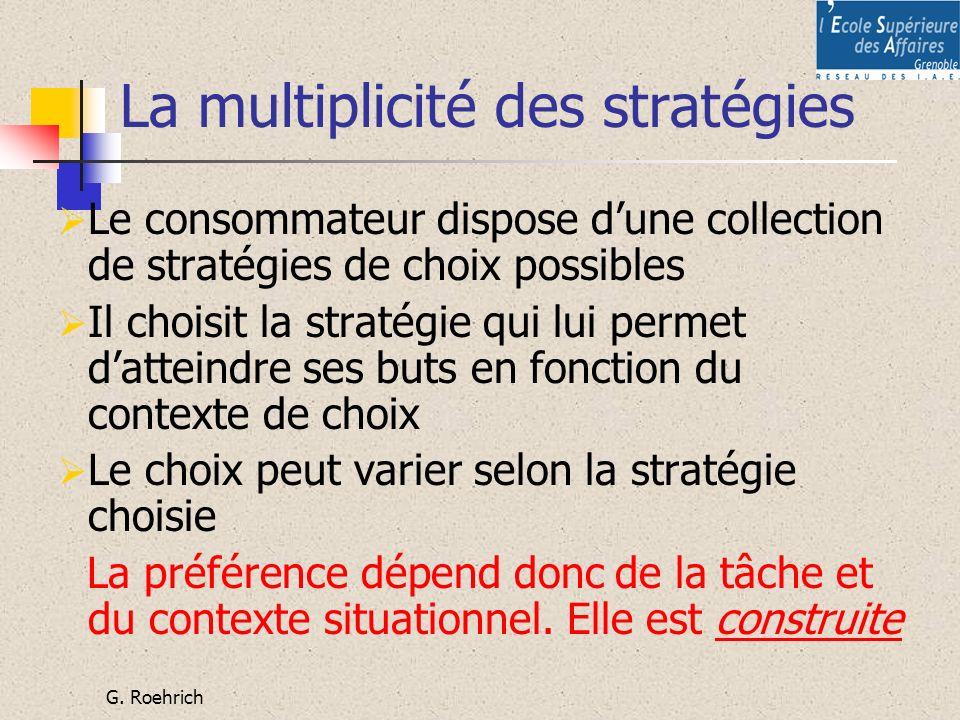 La multiplicité des stratégies