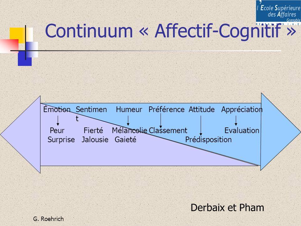 Continuum « Affectif-Cognitif »
