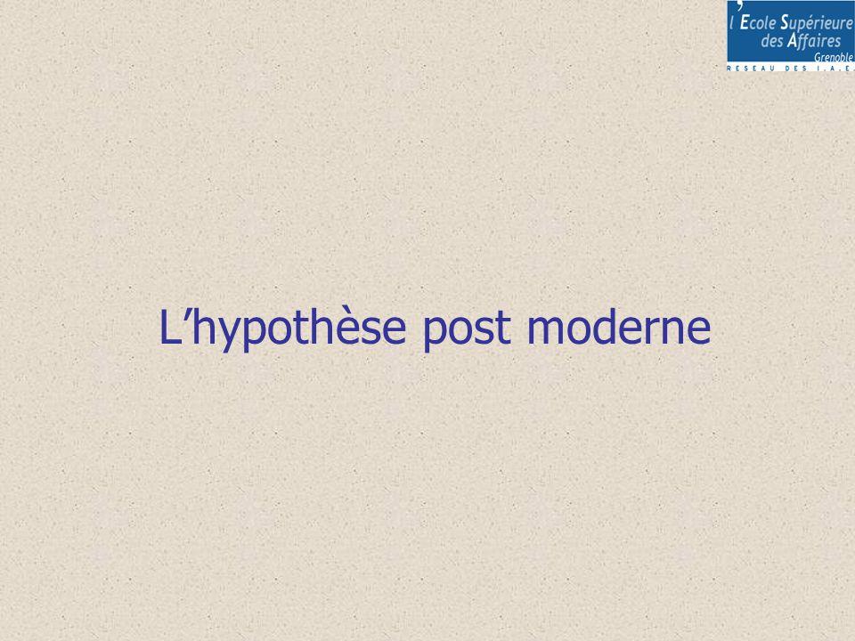 L'hypothèse post moderne
