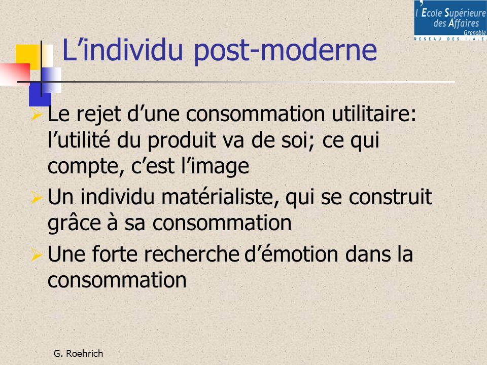 L'individu post-moderne