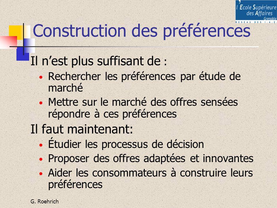 Construction des préférences