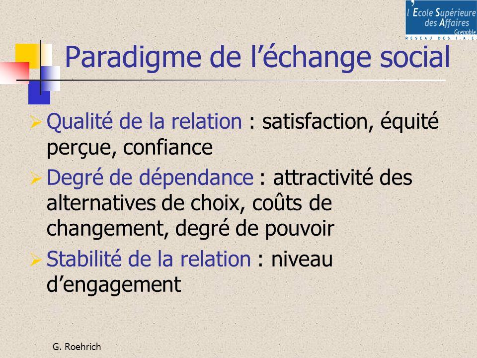 Paradigme de l'échange social