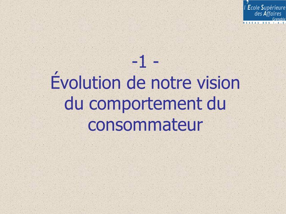 1 - Évolution de notre vision du comportement du consommateur
