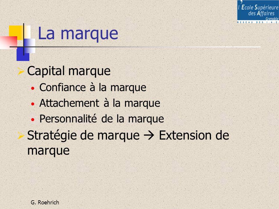 La marque Capital marque Stratégie de marque  Extension de marque