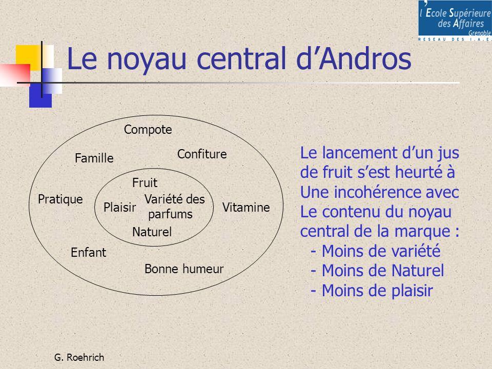 Le noyau central d'Andros