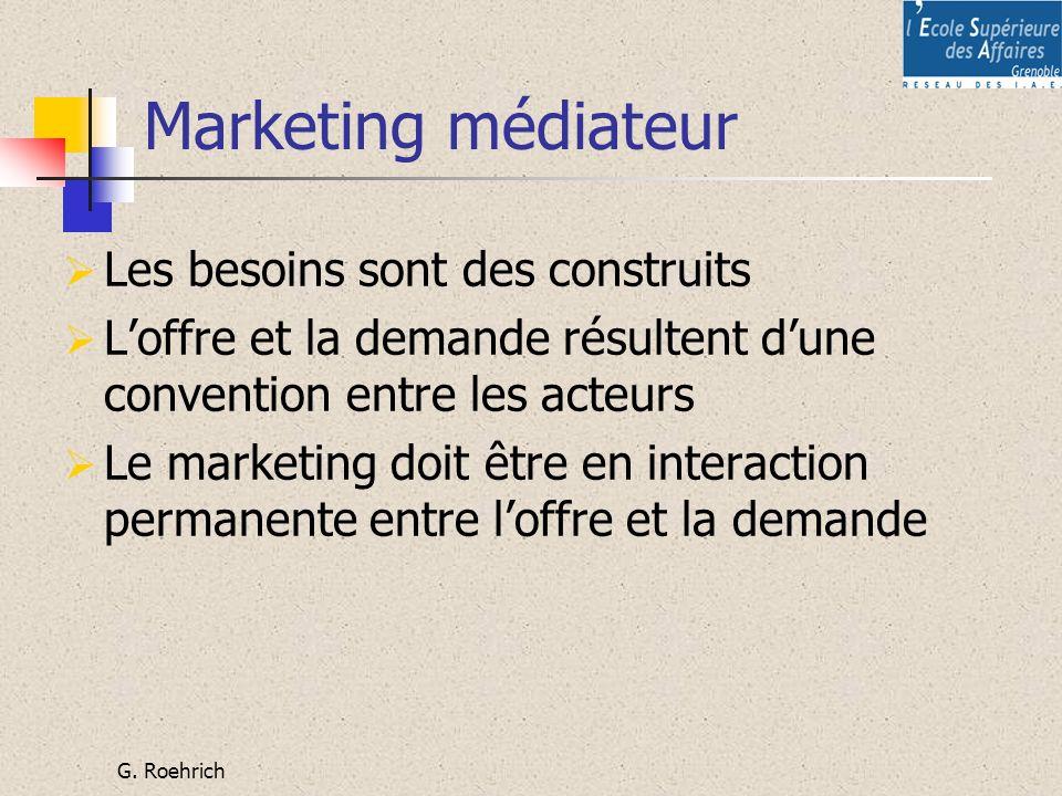 Marketing médiateur Les besoins sont des construits