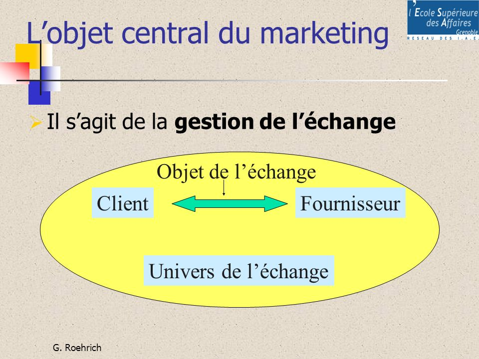 L'objet central du marketing
