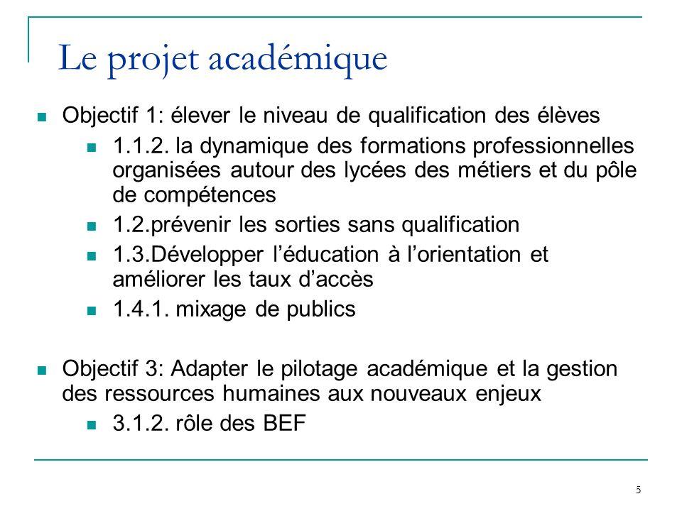 Le projet académique Objectif 1: élever le niveau de qualification des élèves.