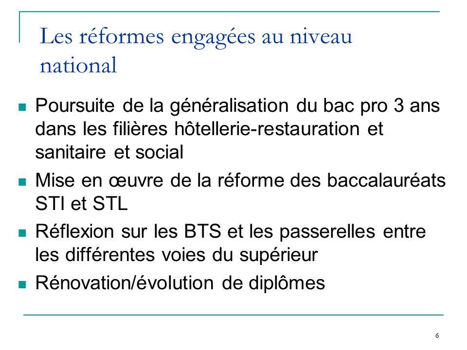Les réformes engagées au niveau national