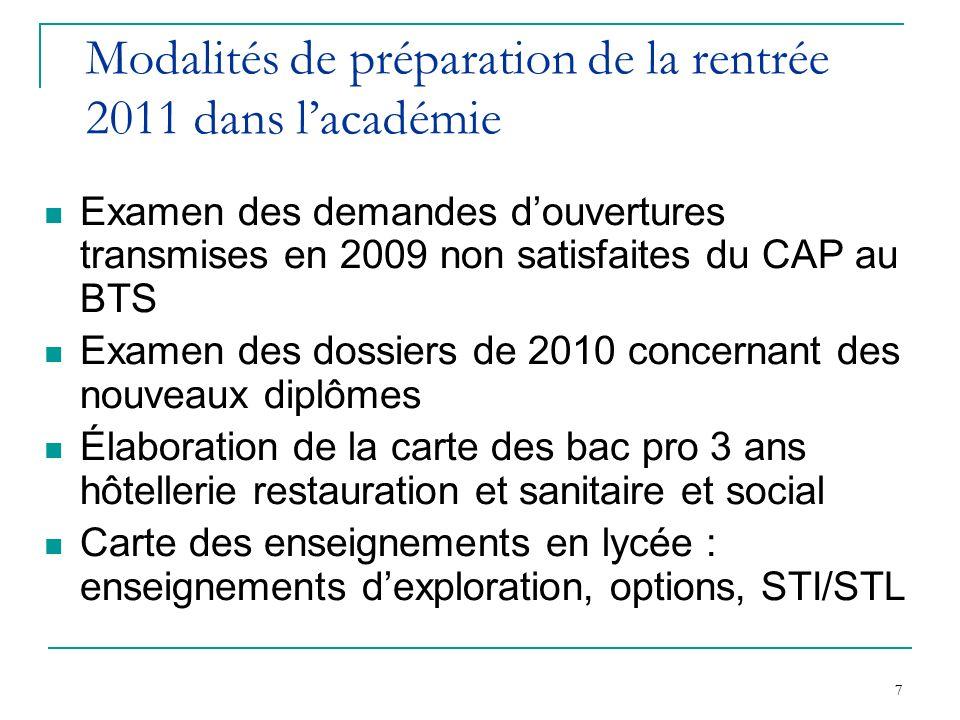 Modalités de préparation de la rentrée 2011 dans l'académie