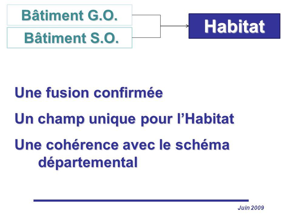 Habitat Bâtiment G.O. Bâtiment S.O. Une fusion confirmée