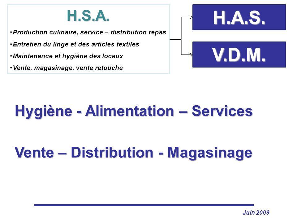 H.A.S. V.D.M. H.S.A. Hygiène - Alimentation – Services