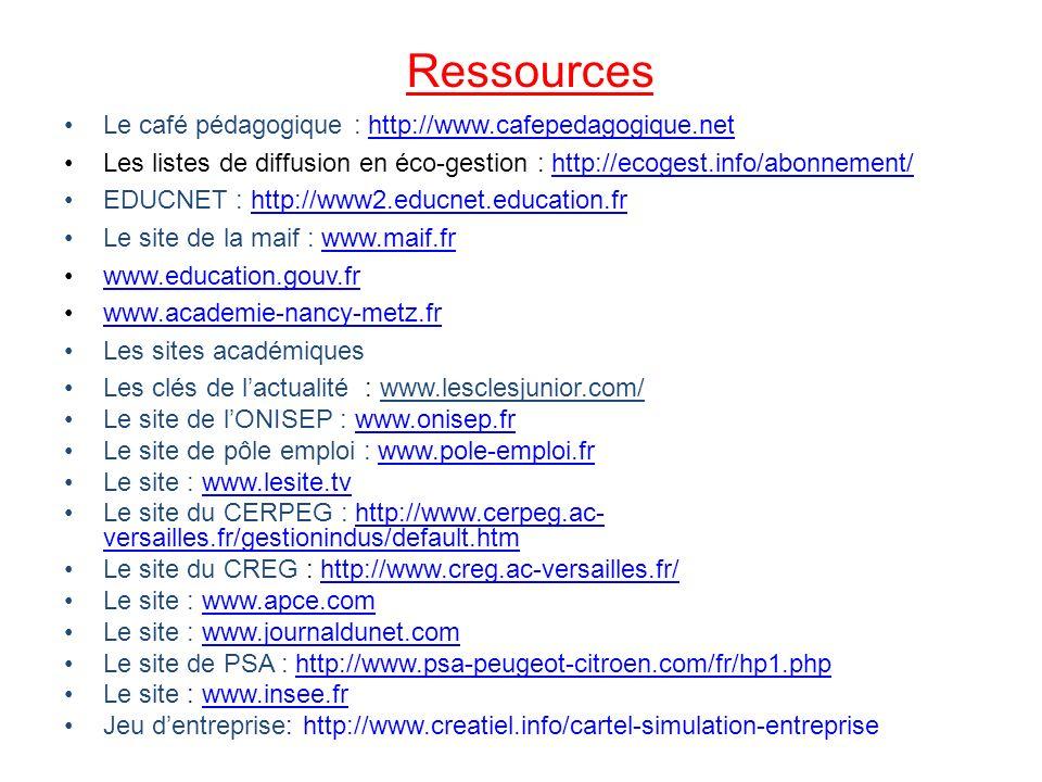 Ressources Le café pédagogique : http://www.cafepedagogique.net