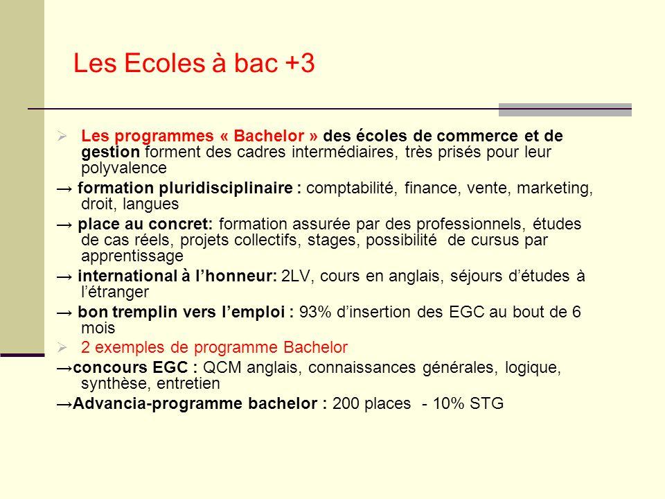Les Ecoles à bac +3