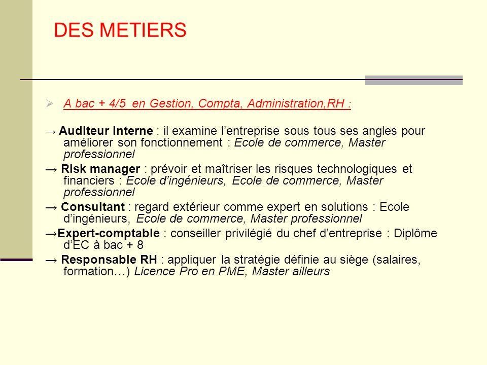 DES METIERS A bac + 4/5 en Gestion, Compta, Administration,RH :