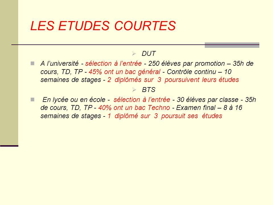 LES ETUDES COURTES DUT.