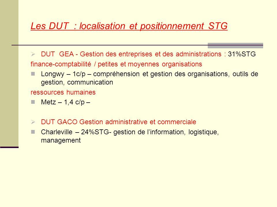 Les DUT : localisation et positionnement STG