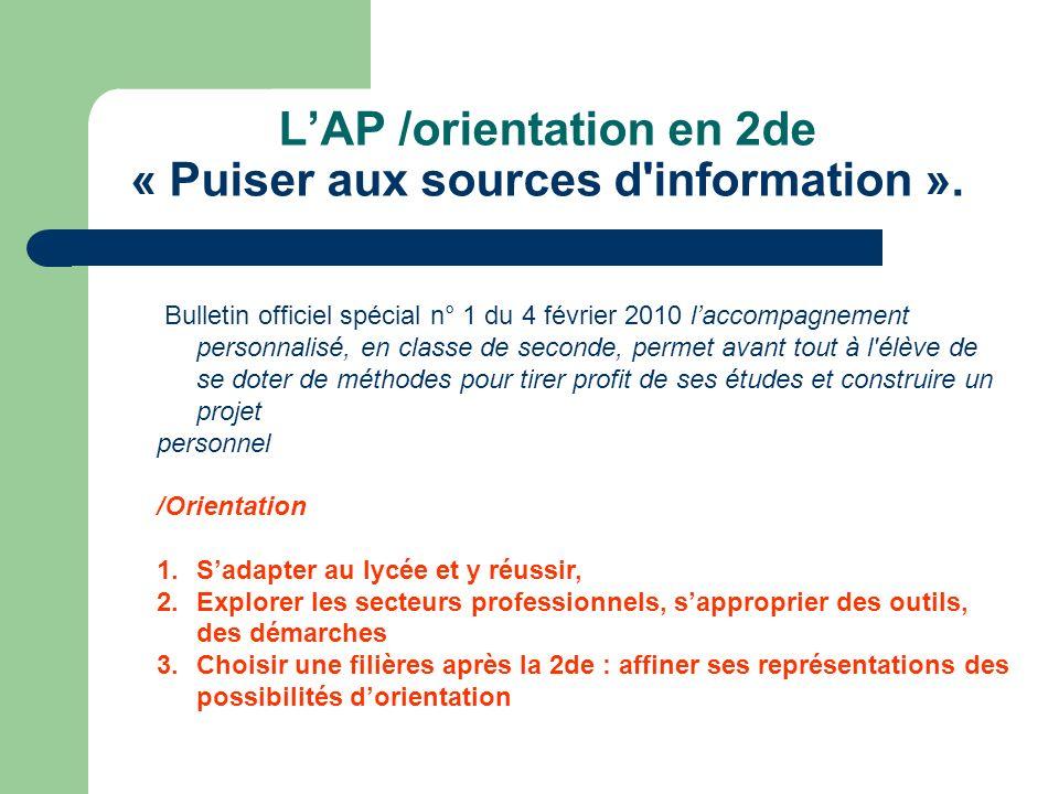 L'AP /orientation en 2de « Puiser aux sources d information ».