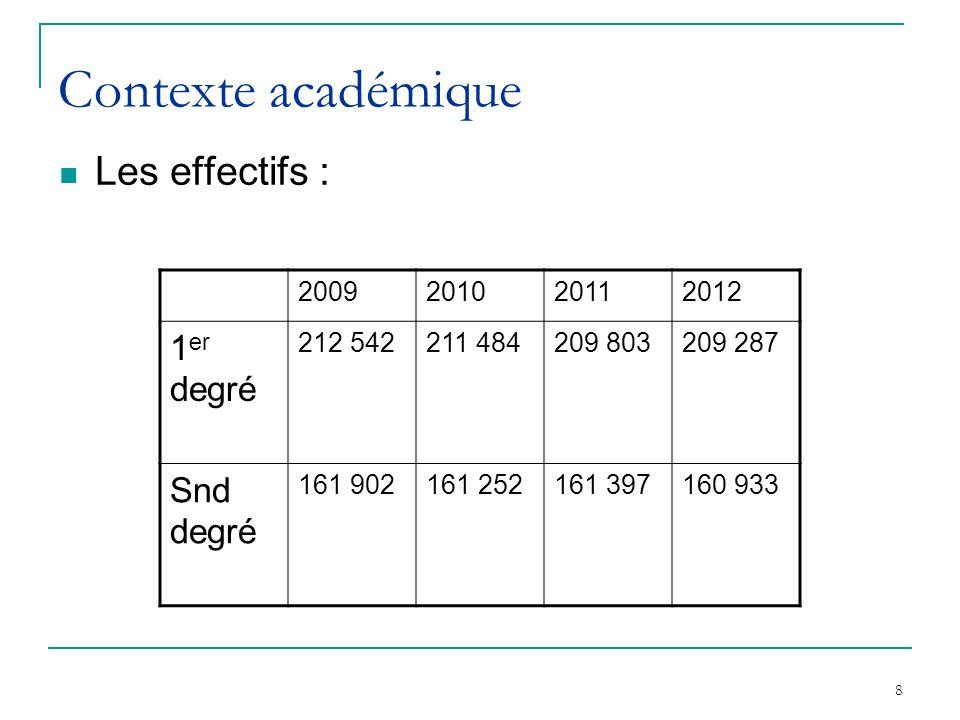 Contexte académique Les effectifs : 1er degré Snd degré 2009 2010 2011
