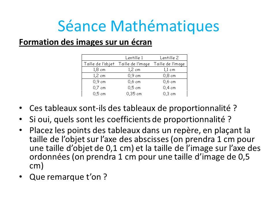 Séance Mathématiques Formation des images sur un écran