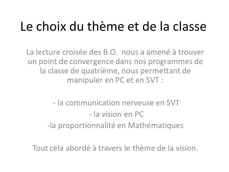 Le choix du thème et de la classe