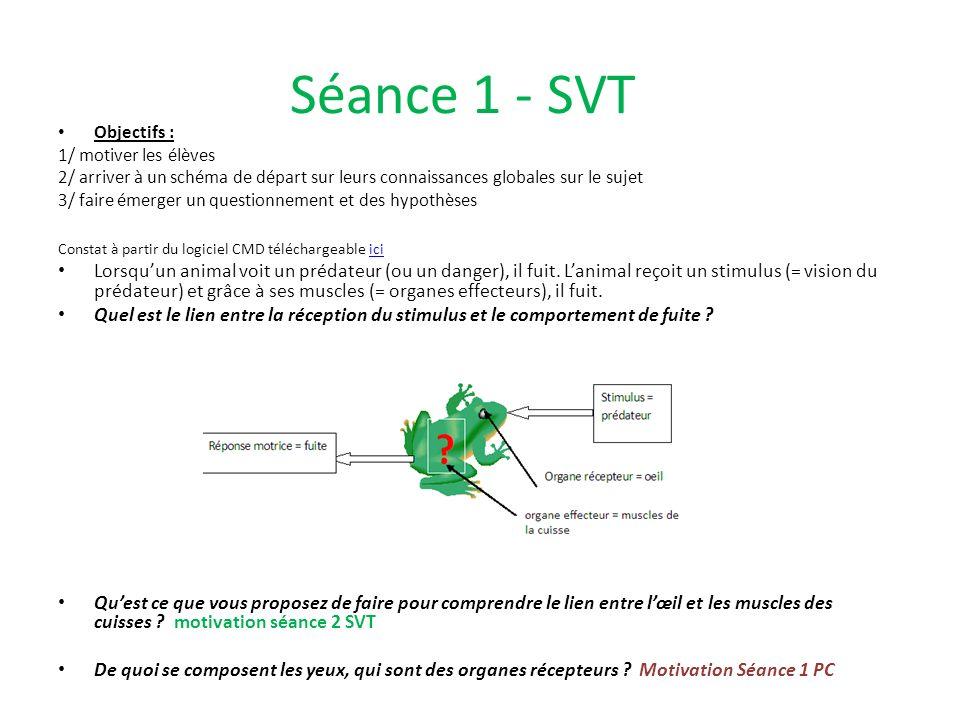 Séance 1 - SVT Objectifs : 1/ motiver les élèves. 2/ arriver à un schéma de départ sur leurs connaissances globales sur le sujet.
