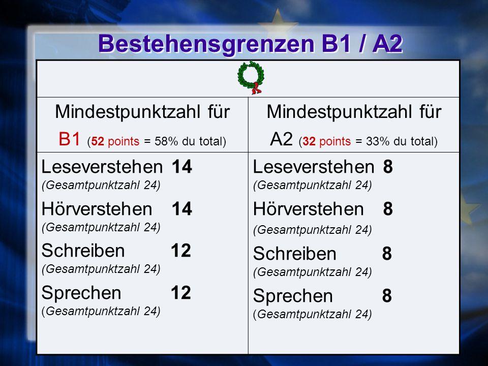 Bestehensgrenzen B1 / A2 Mindestpunktzahl für