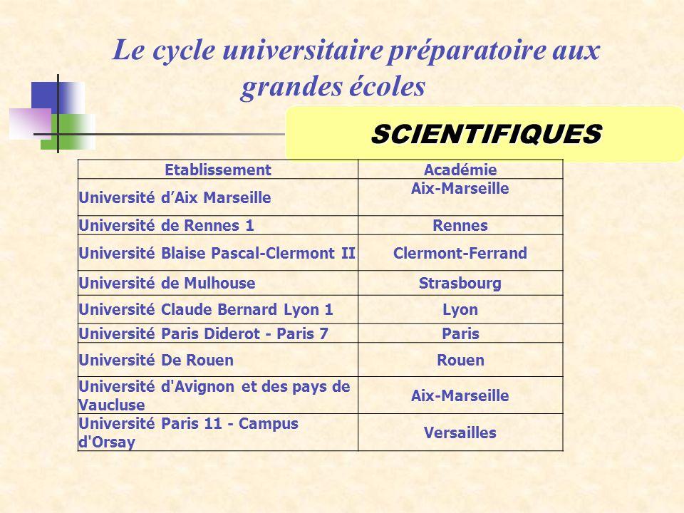 Le cycle universitaire préparatoire aux grandes écoles