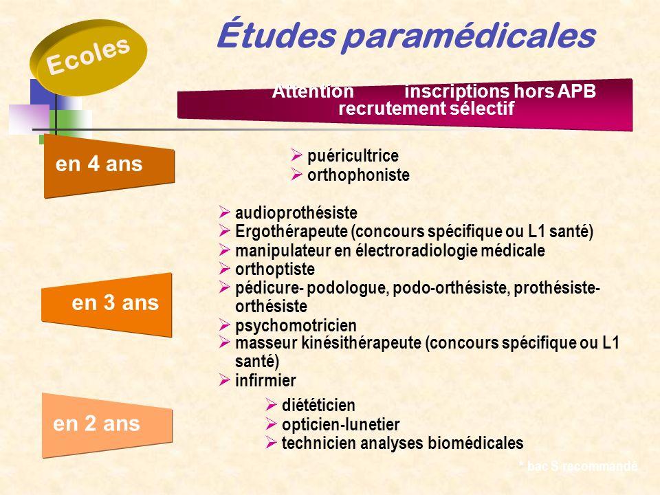 Études paramédicales Ecoles en 4 ans en 3 ans en 2 ans