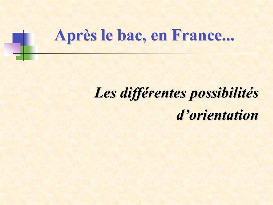 Après le bac, en France... Les différentes possibilités d'orientation