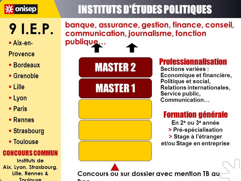 9 I.E.P. INSTITUTS D ÉTUDES POLITIQUES MASTER 2 MASTER 1