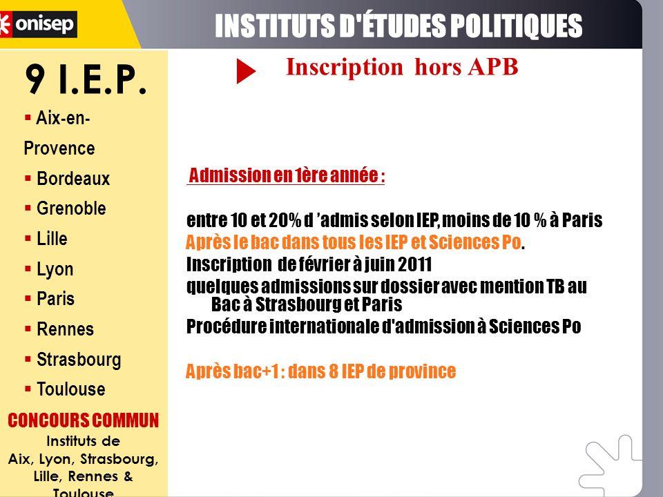 9 I.E.P. INSTITUTS D ÉTUDES POLITIQUES Inscription hors APB