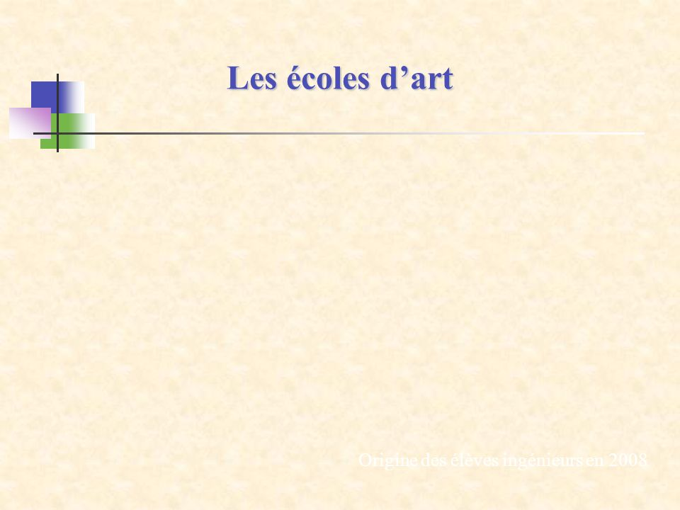 Les écoles d'art Origine des élèves ingénieurs en 2008 44