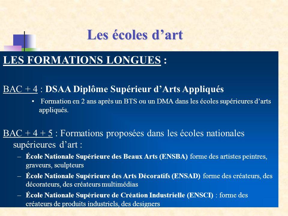 Les écoles d'art LES FORMATIONS LONGUES :