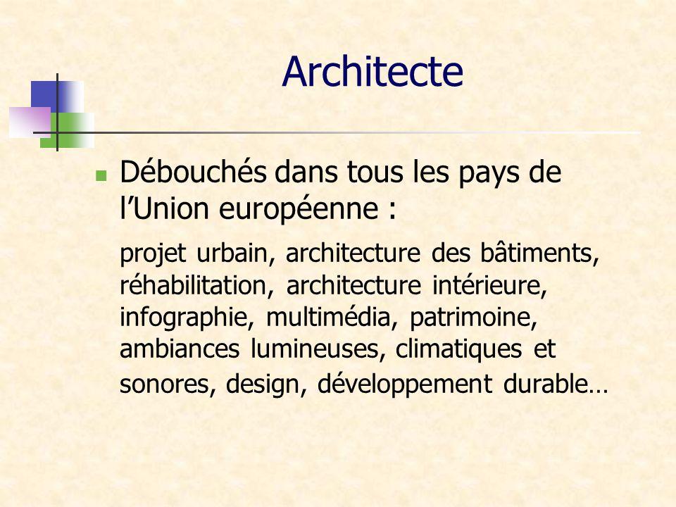 Architecte Débouchés dans tous les pays de l'Union européenne :