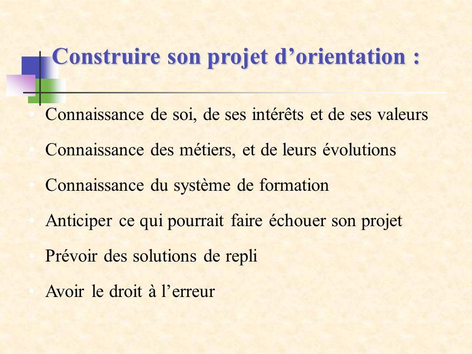 Construire son projet d'orientation :