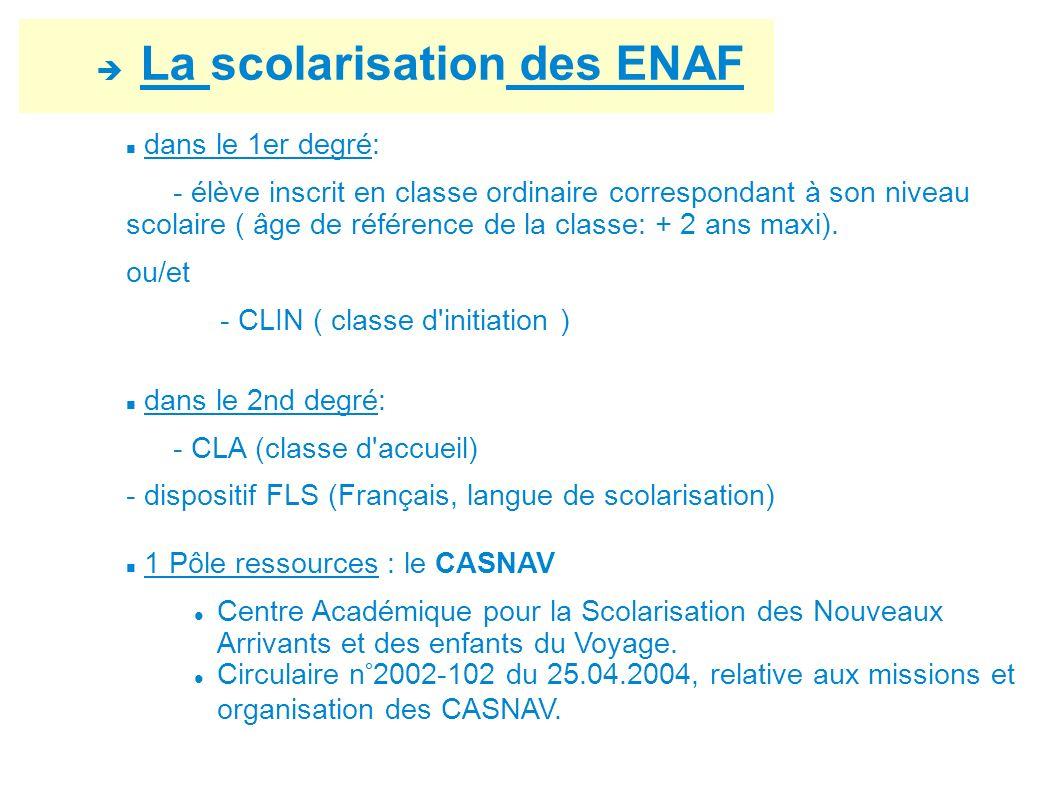 La scolarisation des ENAF