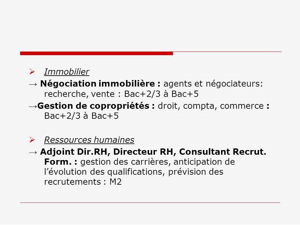 Immobilier → Négociation immobilière : agents et négociateurs: recherche, vente : Bac+2/3 à Bac+5.