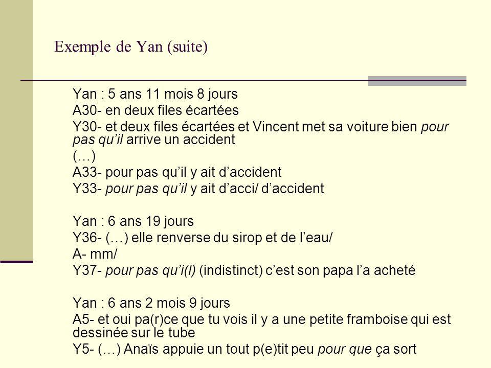 Exemple de Yan (suite) Yan : 5 ans 11 mois 8 jours