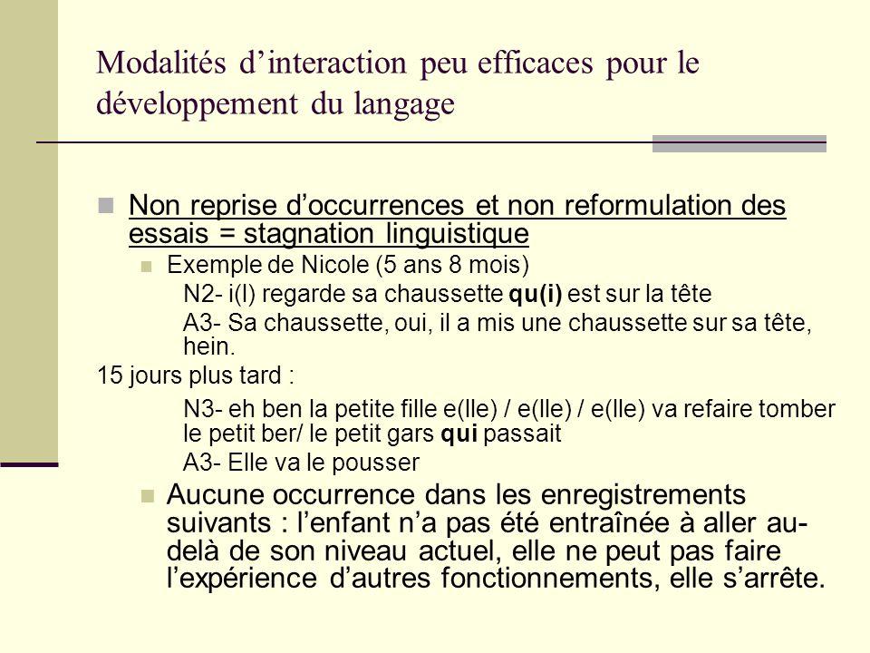 Modalités d'interaction peu efficaces pour le développement du langage